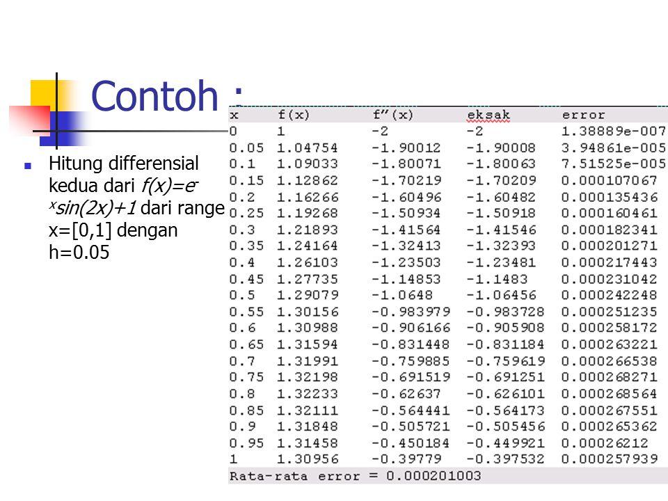 Contoh : Hitung differensial kedua dari f(x)=e-xsin(2x)+1 dari range x=[0,1] dengan h=0.05